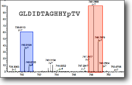 Image of spectrum from Arabidopsis